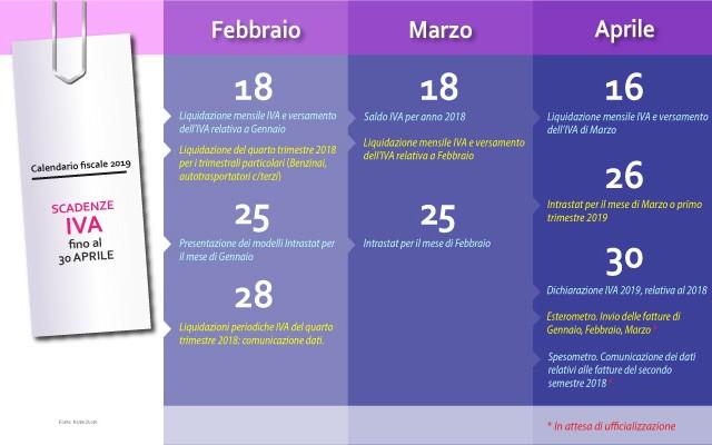 Spesometro ed Esterometro 2019: proroga
